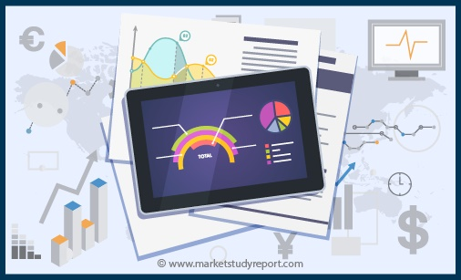 Data Converter Market 2020 Future Scope and Price Analysis by 2027