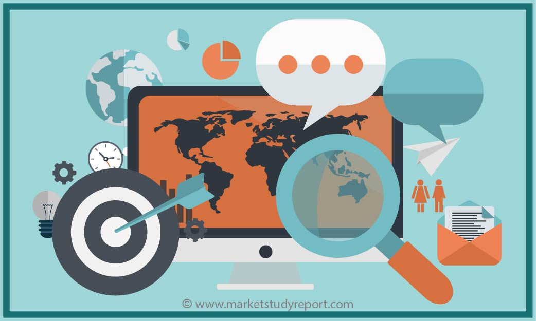 Trends of  Deferiprone  Market Reviewed for 2019 with Industry Outlook to 2024