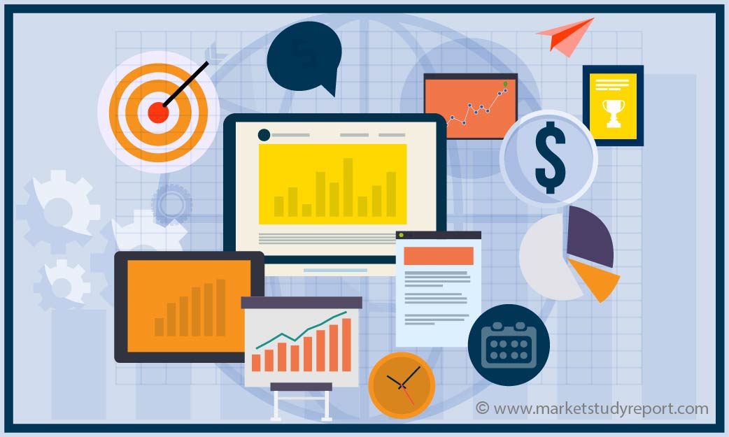 Product Monitoring Market Size, Growth, Analysis, Outlook by 2019 - Trends, Opportunities and Forecast to 2025