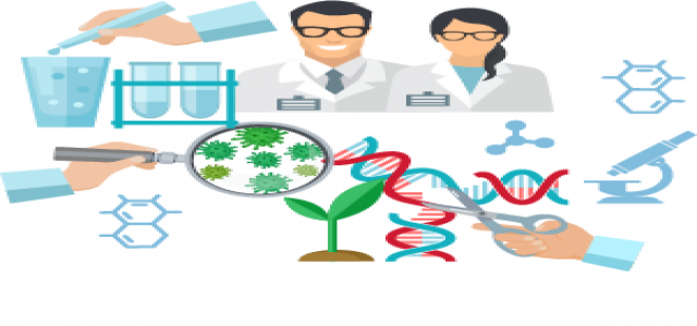 Laboratory Proficiency Testing Market 2021 Global Outlook, Research, Trends and Forecast To 2027