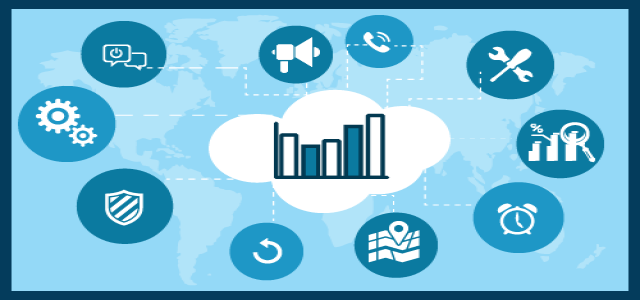 Surface Analysis Market Analysis by Competitive Share, Regions and Future Trends to 2027