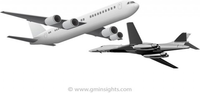 Aircraft Lightning Protection Market Is Projected to