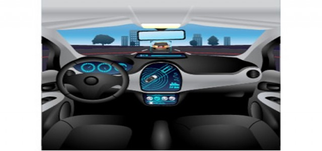 Automotive Steering Wheel Market Overview with Demographic