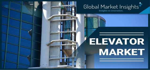 Elevator Market 2019 to 2025, Key Industry Players & Growth Trends