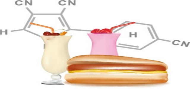 Cinnamic Aldehyde Market Size, Industry Analysis, Demand & Forecast 2024