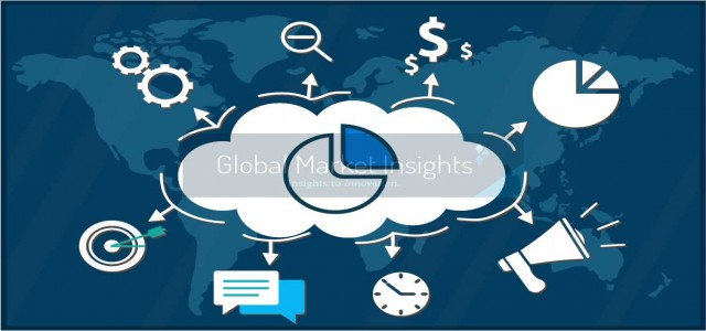 Multi-Cloud Management Market | Trends, Forecast and Analysis By 2026