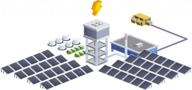 Solar Tracker Market Size, Regional Outlook | Latest Trend, Growth | Application & Forecast 2024